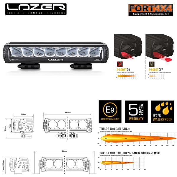 barre led 4x4 et offroad lazer fort 4x4 accessoires quipements suspensions 4x4. Black Bedroom Furniture Sets. Home Design Ideas